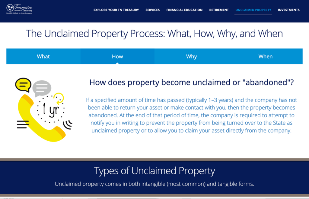 Tennessee unclaimed property process website
